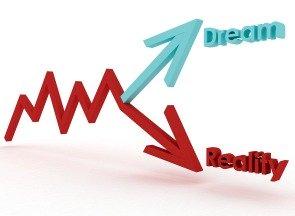 sales plan graph